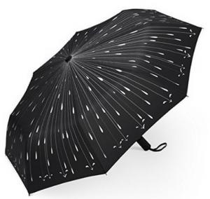 Regenschirm Test & Vergleich 2018