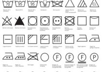 Waschsymbole Pflegesymbole